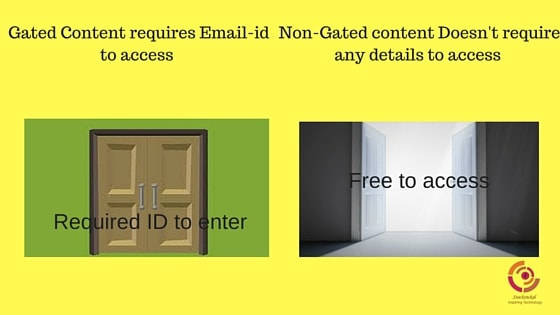 Gated Content