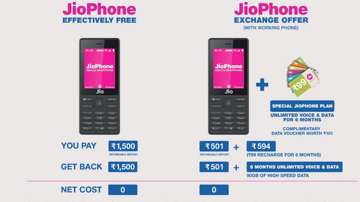 How to Book Railway Tickets From Reliance Jio Phone